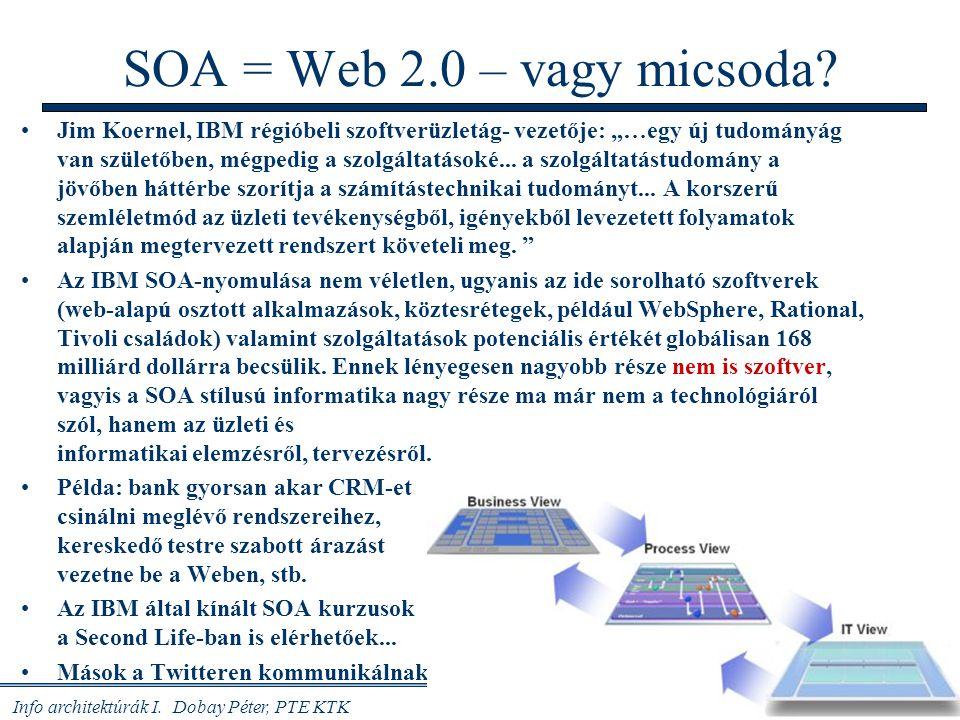 SOA = Web 2.0 – vagy micsoda