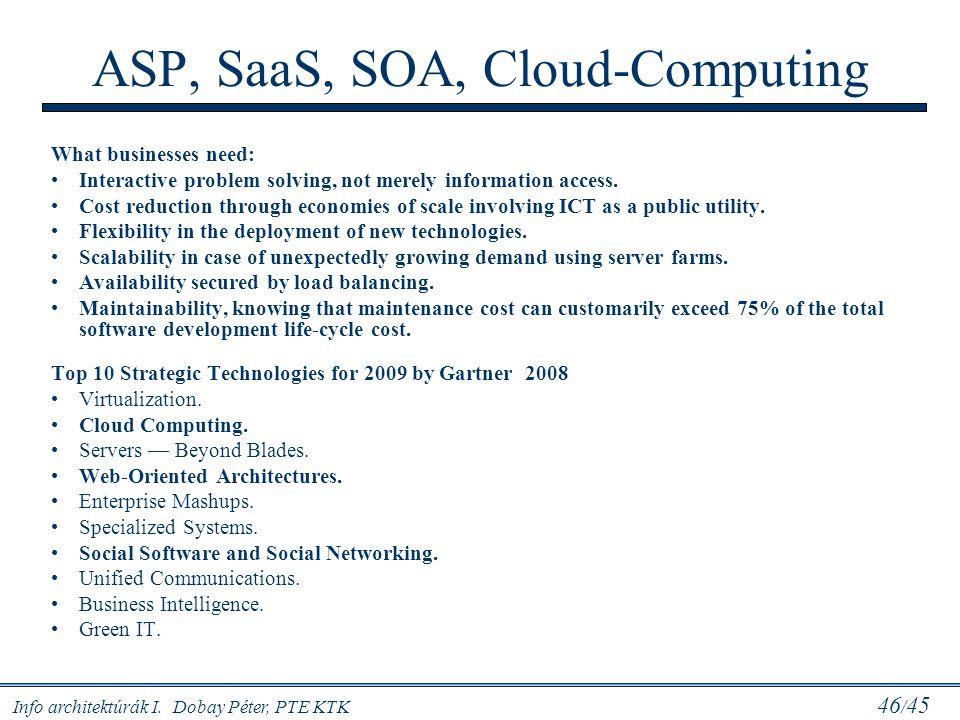 ASP, SaaS, SOA, Cloud-Computing