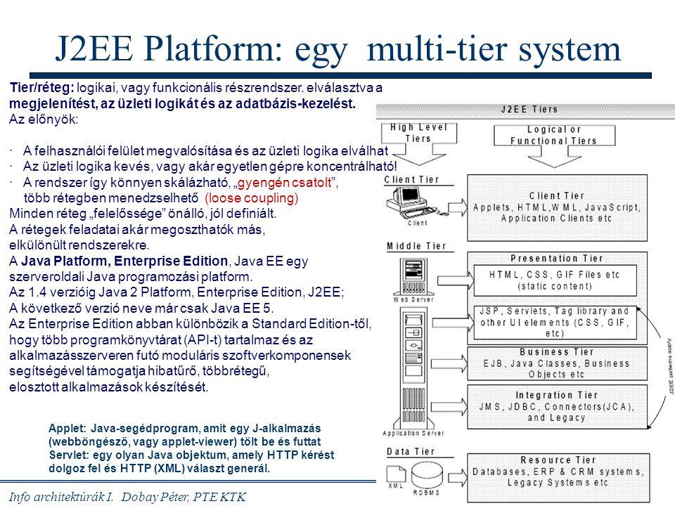 J2EE Platform: egy multi-tier system