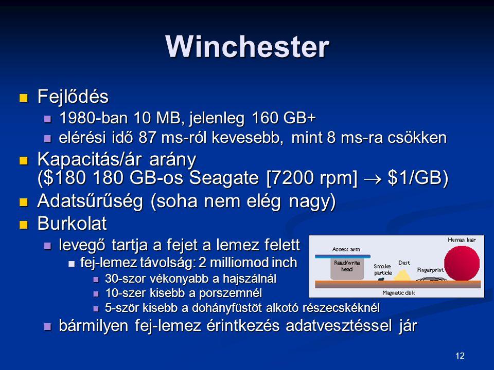 Winchester Fejlődés. 1980-ban 10 MB, jelenleg 160 GB+ elérési idő 87 ms-ról kevesebb, mint 8 ms-ra csökken.