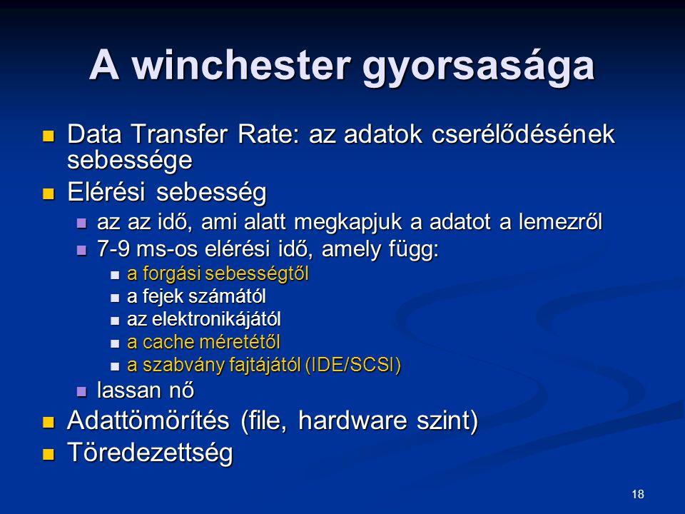 A winchester gyorsasága