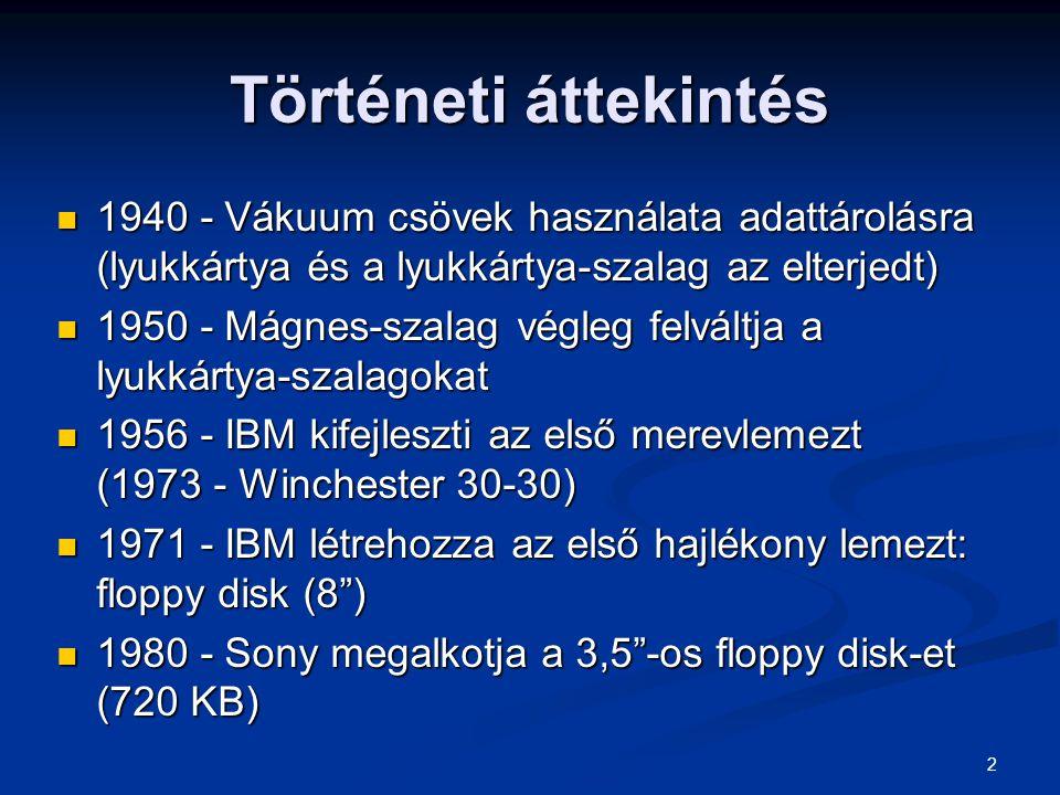 Történeti áttekintés 1940 - Vákuum csövek használata adattárolásra (lyukkártya és a lyukkártya-szalag az elterjedt)