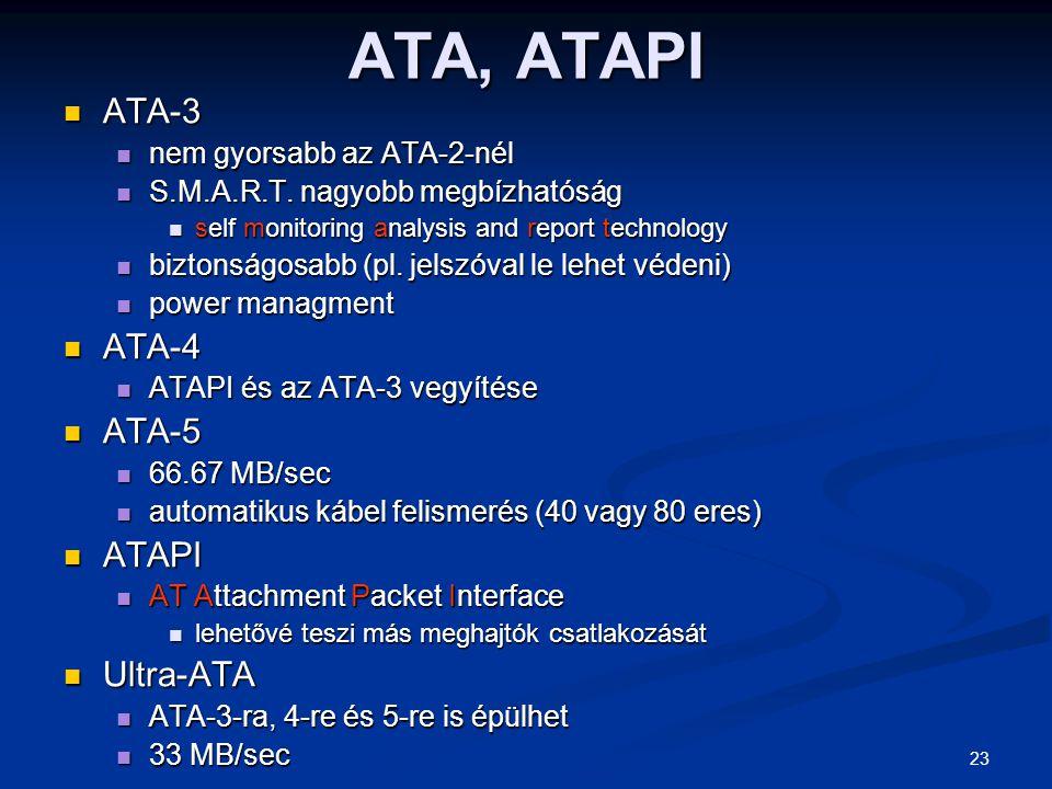 ATA, ATAPI ATA-3 ATA-4 ATA-5 ATAPI Ultra-ATA nem gyorsabb az ATA-2-nél