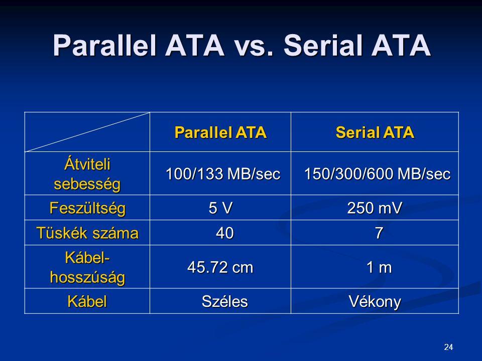 Parallel ATA vs. Serial ATA