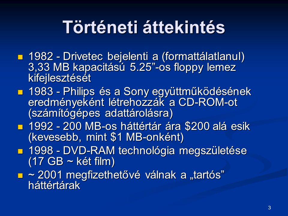 Történeti áttekintés 1982 - Drivetec bejelenti a (formattálatlanul) 3,33 MB kapacitású 5.25 -os floppy lemez kifejlesztését.