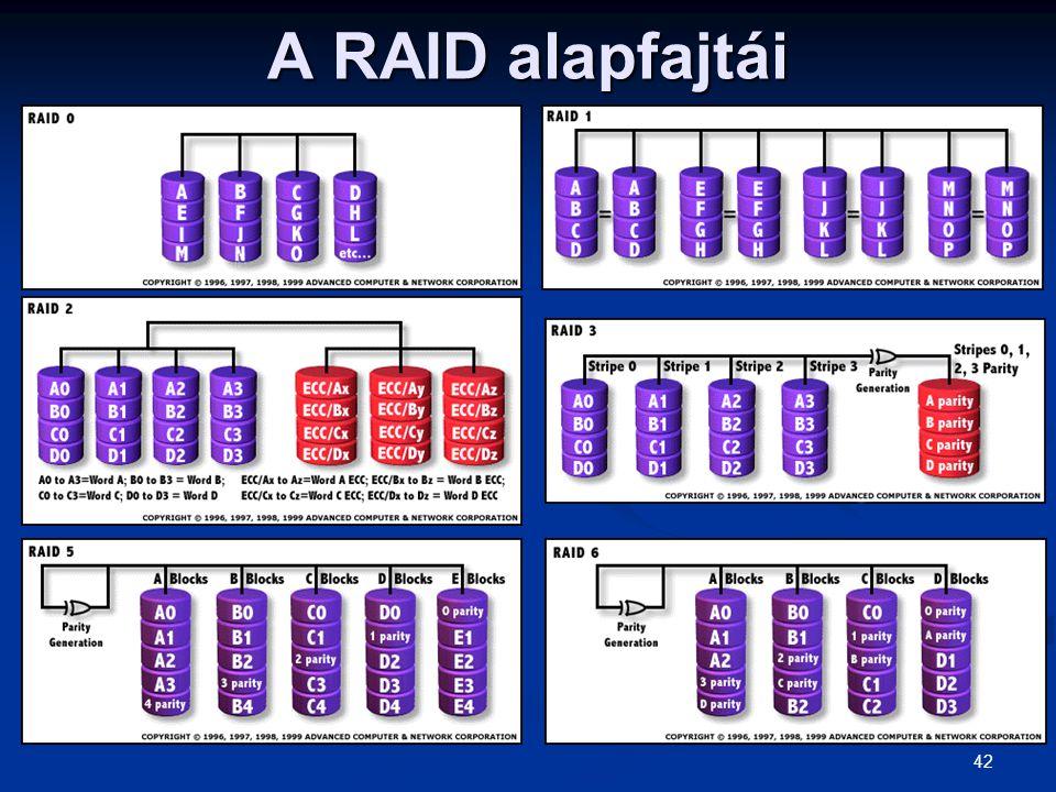 A RAID alapfajtái RAID0 vagy lineáris RAID Jellemzők és előnyök