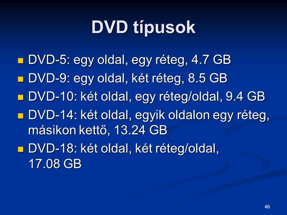 DVD típusok DVD-5: egy oldal, egy réteg, 4.7 GB
