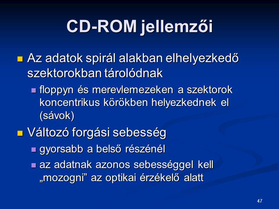 CD-ROM jellemzői Az adatok spirál alakban elhelyezkedő szektorokban tárolódnak.