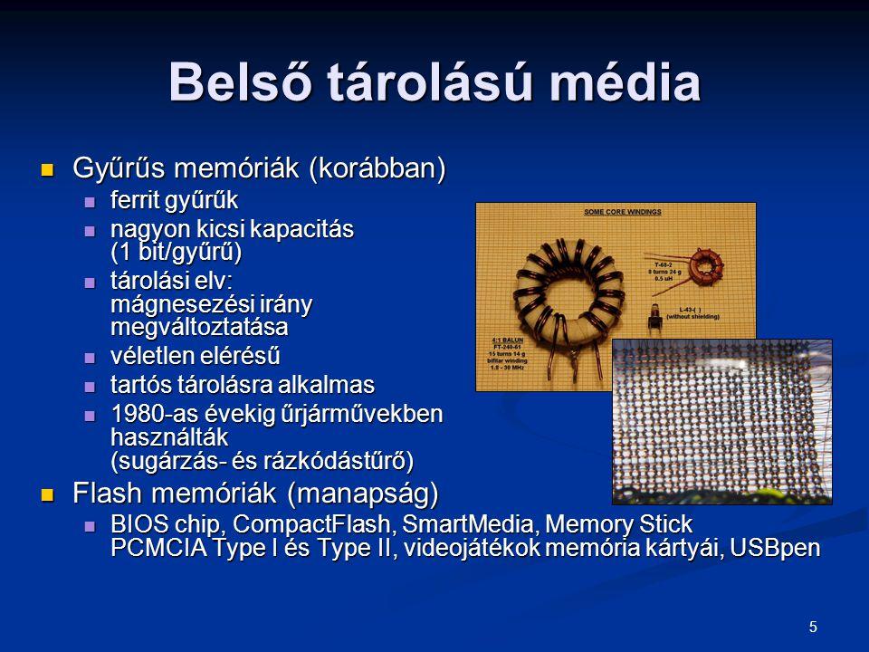 Belső tárolású média Gyűrűs memóriák (korábban)