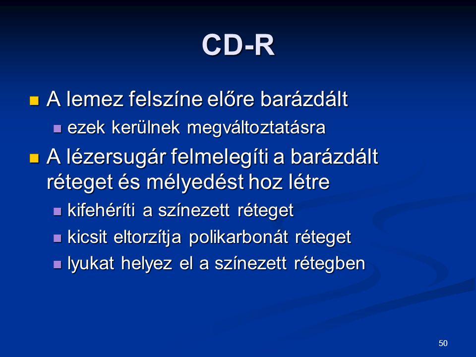 CD-R A lemez felszíne előre barázdált