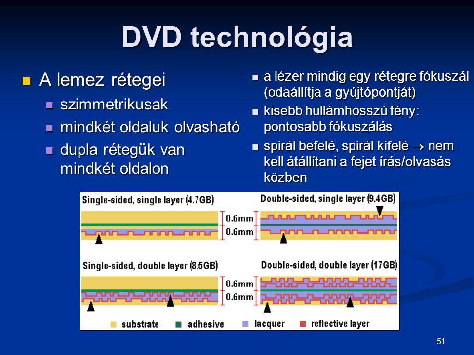 DVD technológia A lemez rétegei szimmetrikusak