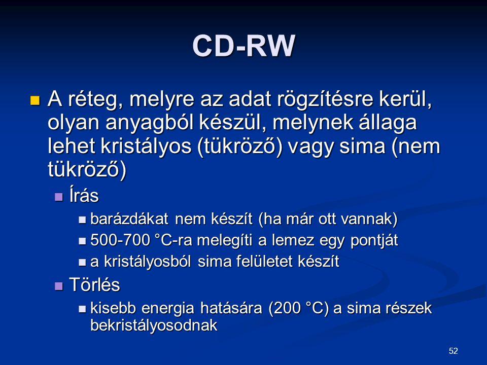 CD-RW A réteg, melyre az adat rögzítésre kerül, olyan anyagból készül, melynek állaga lehet kristályos (tükröző) vagy sima (nem tükröző)