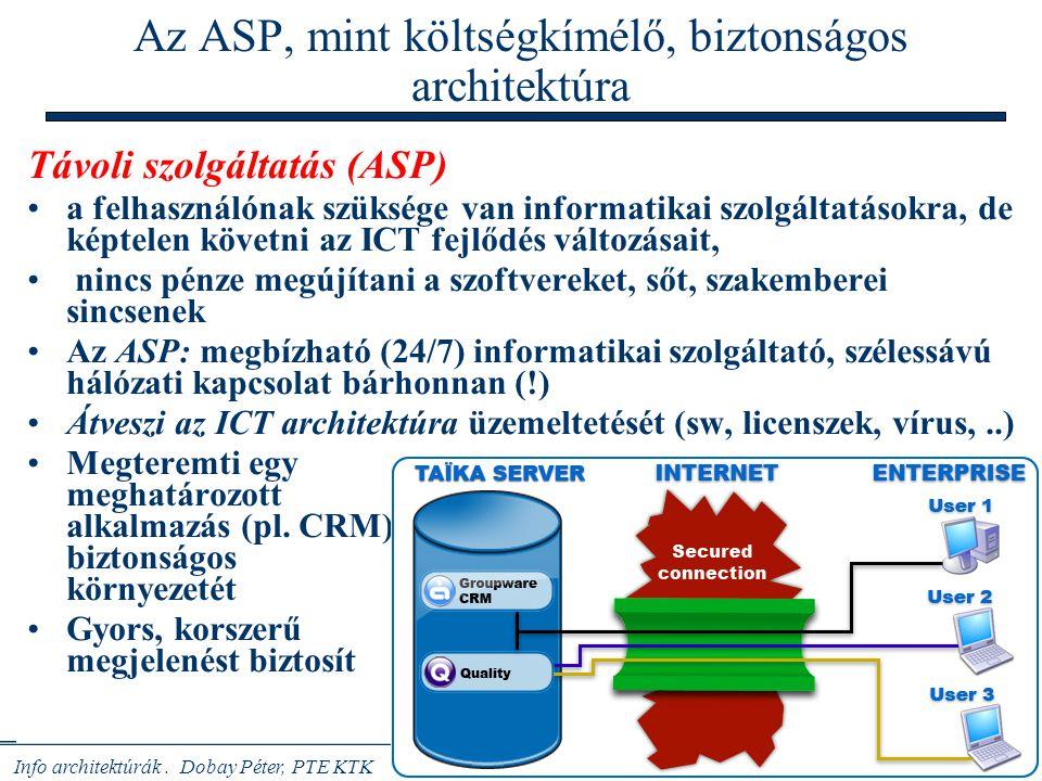 Az ASP, mint költségkímélő, biztonságos architektúra