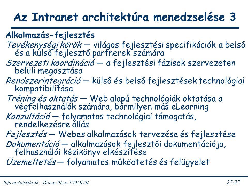 Az Intranet architektúra menedzselése 3