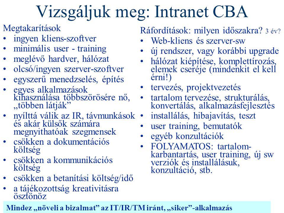 Vizsgáljuk meg: Intranet CBA