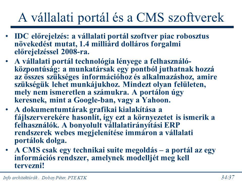 A vállalati portál és a CMS szoftverek