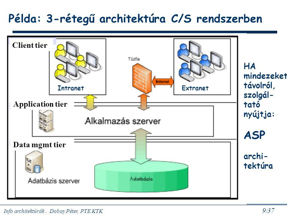 Példa: 3-rétegű architektúra C/S rendszerben