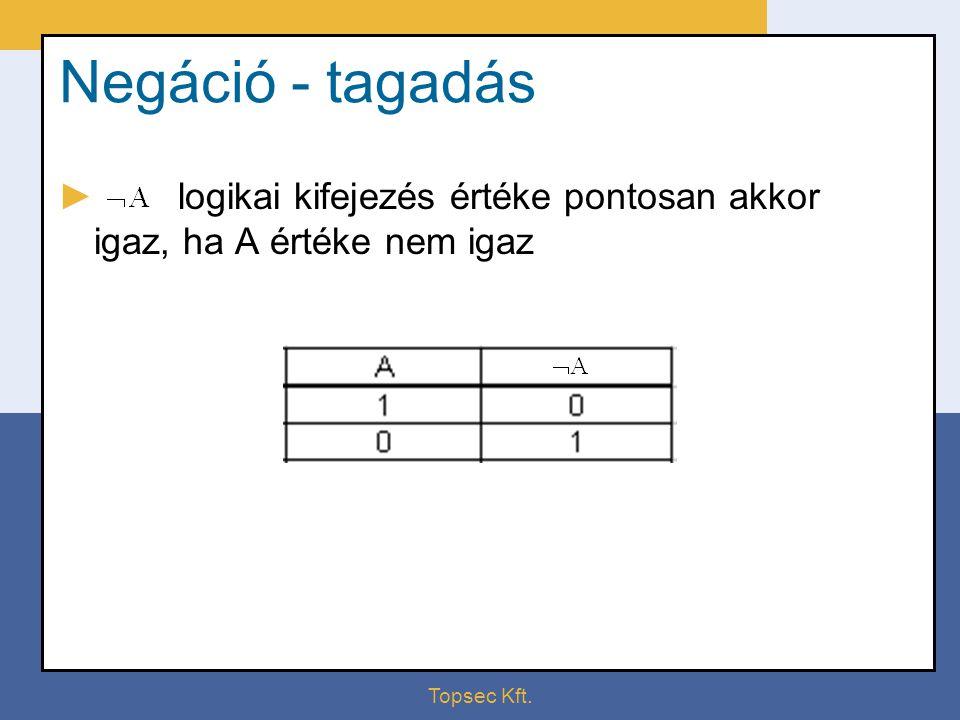 Negáció - tagadás logikai kifejezés értéke pontosan akkor igaz, ha A értéke nem igaz Topsec Kft.