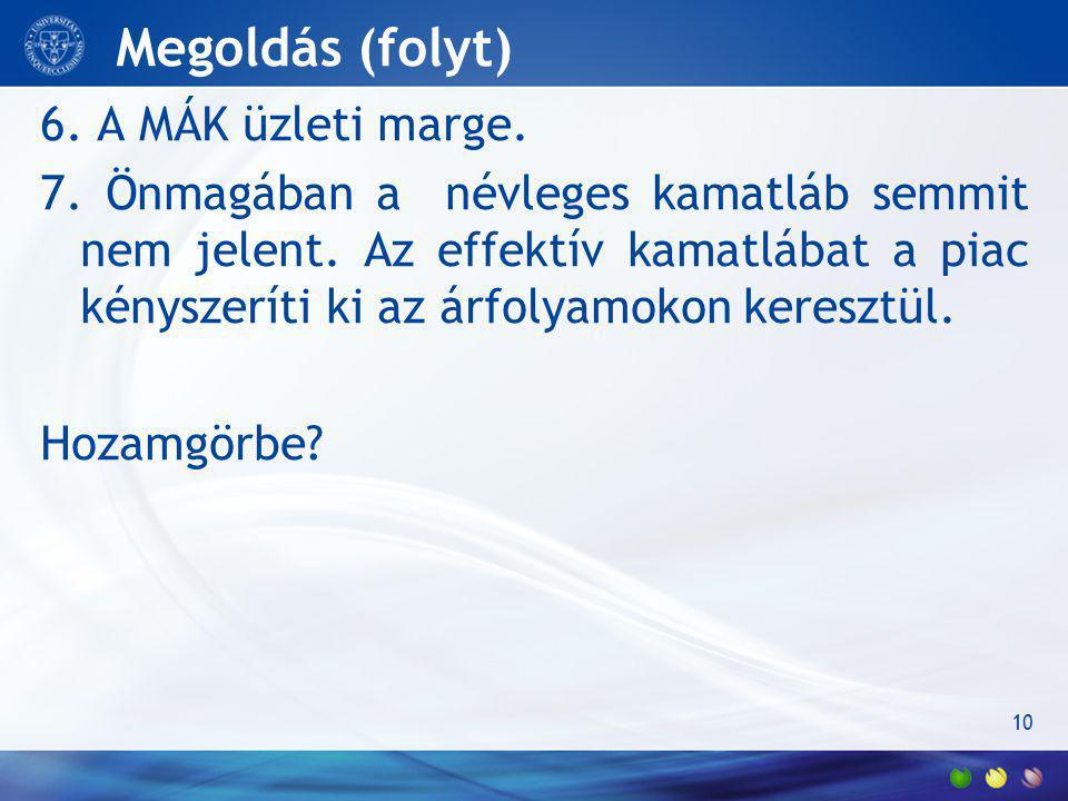 Megoldás (folyt) 6. A MÁK üzleti marge.