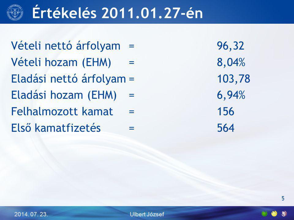 Értékelés 2011.01.27-én Vételi nettó árfolyam = 96,32