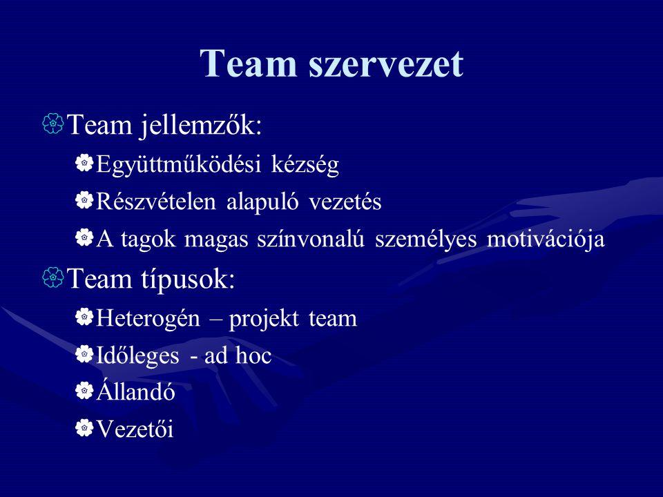 Team szervezet Team jellemzők: Team típusok: Együttműködési kézség