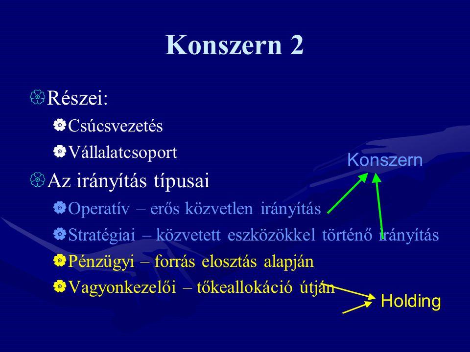 Konszern 2 Részei: Az irányítás típusai Csúcsvezetés Vállalatcsoport