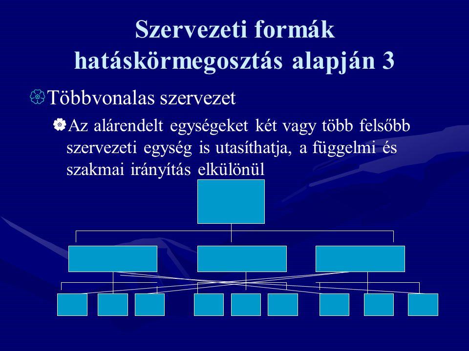 Szervezeti formák hatáskörmegosztás alapján 3