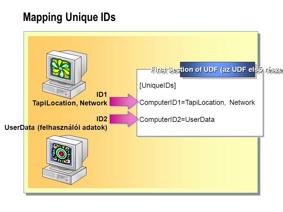 First Section of UDF (az UDF első része)