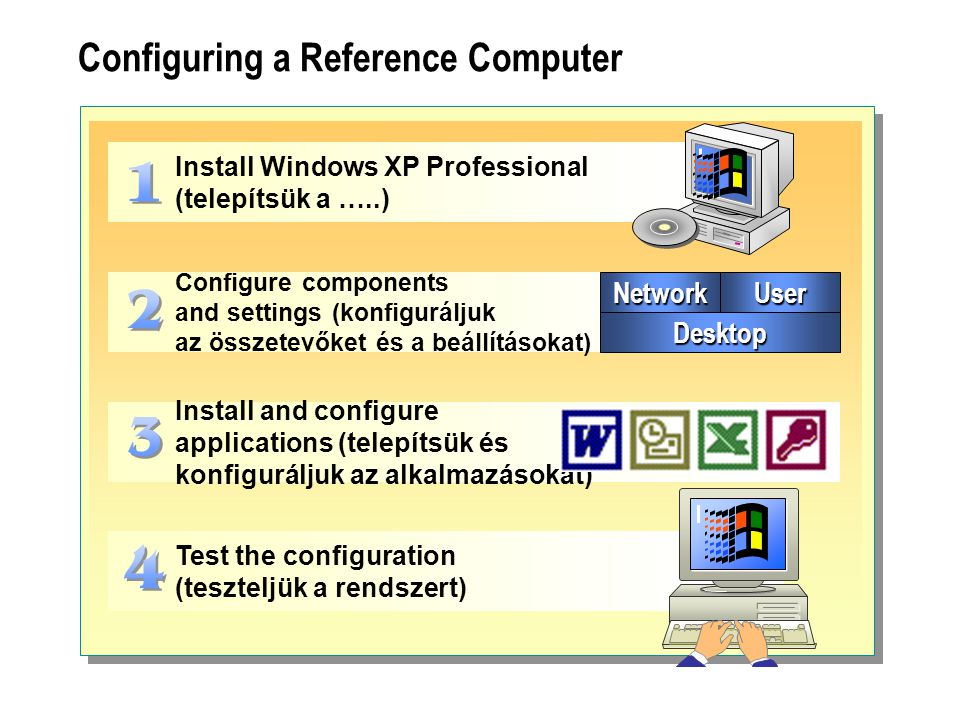 Configuring a Reference Computer