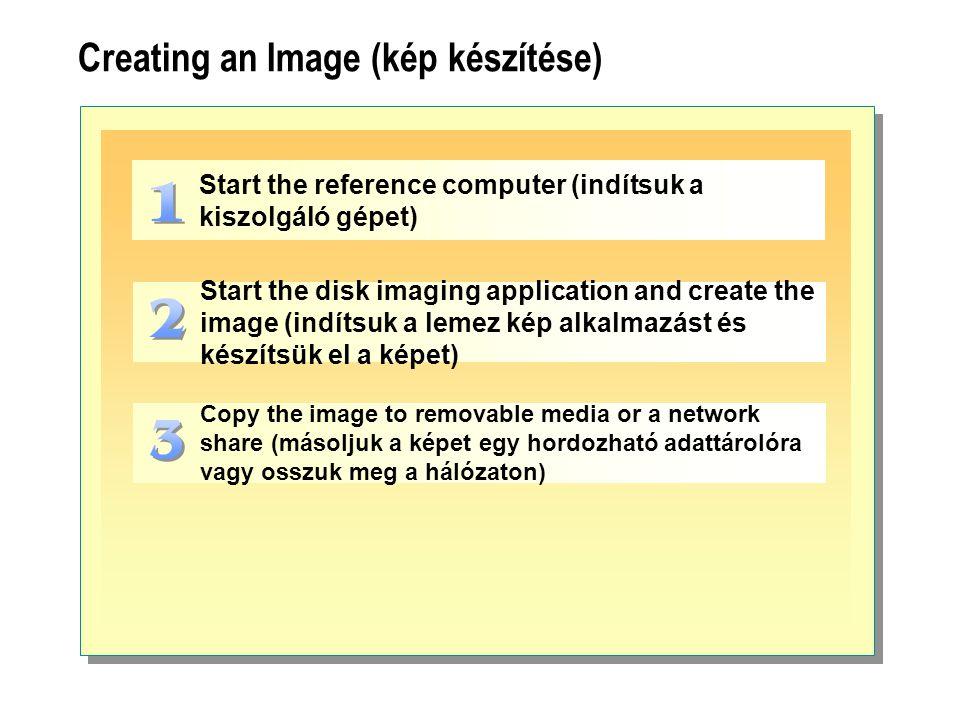 Creating an Image (kép készítése)