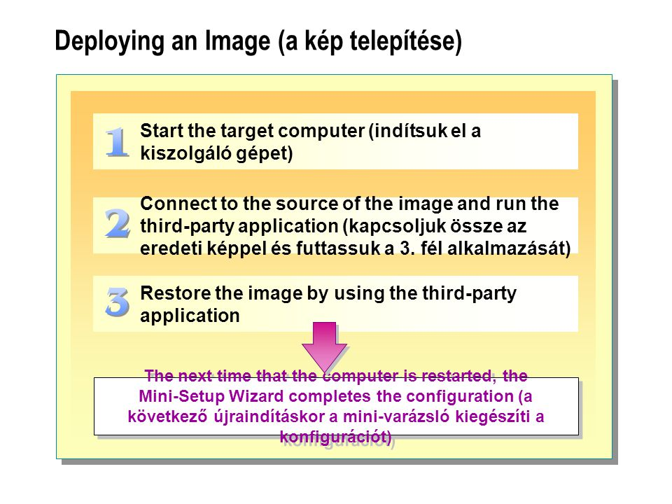 Deploying an Image (a kép telepítése)