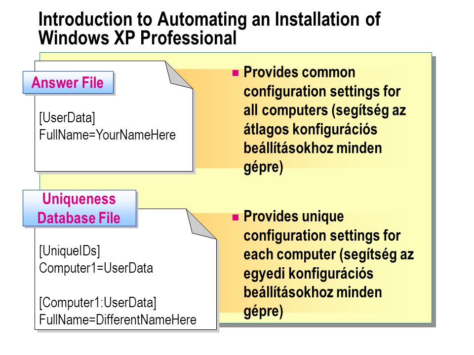 Introduction to Automating an Installation of Windows XP Professional