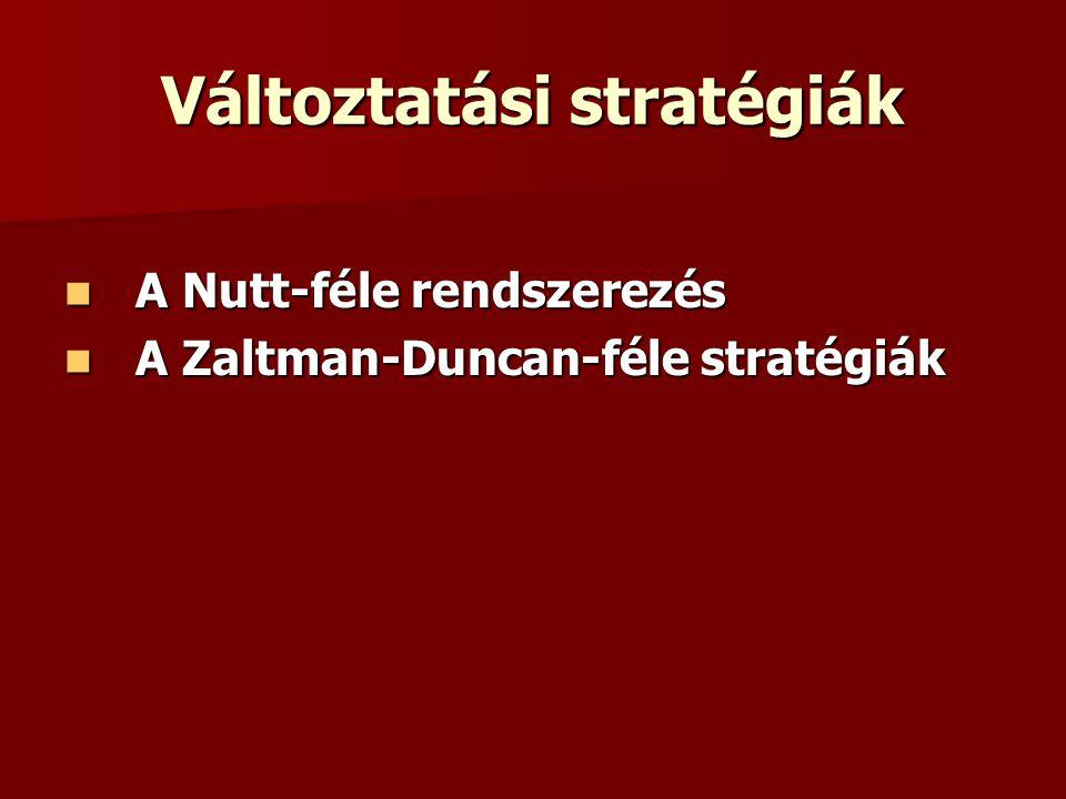 Változtatási stratégiák