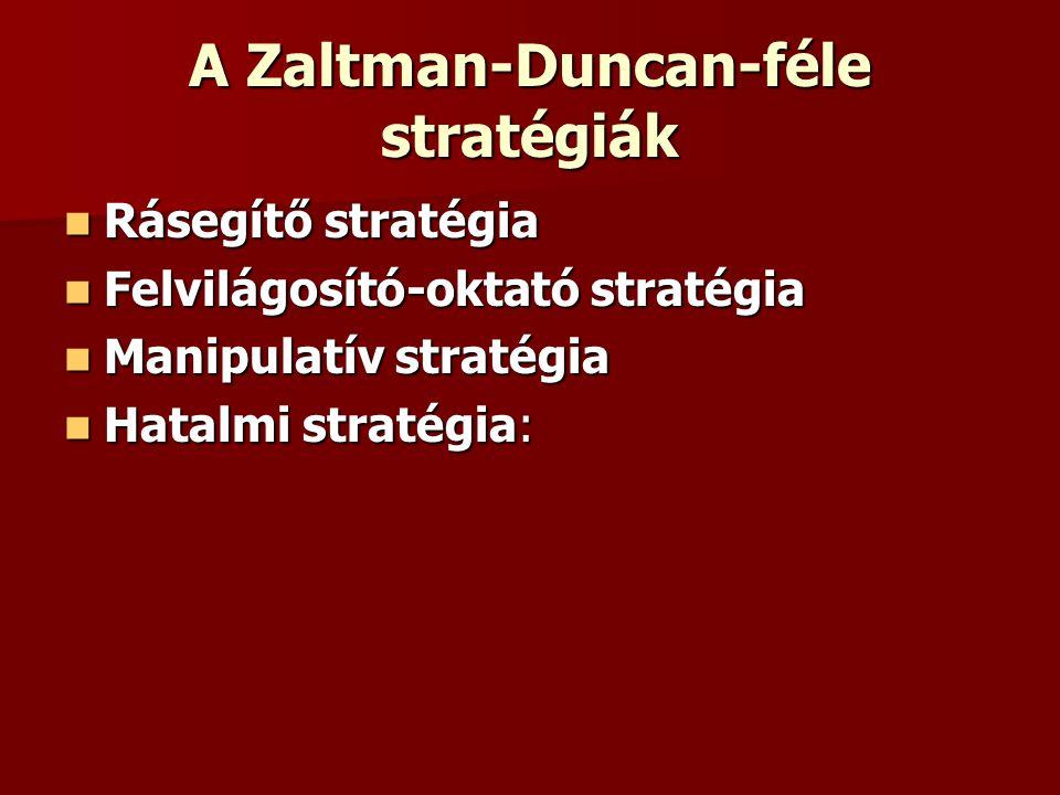 A Zaltman-Duncan-féle stratégiák