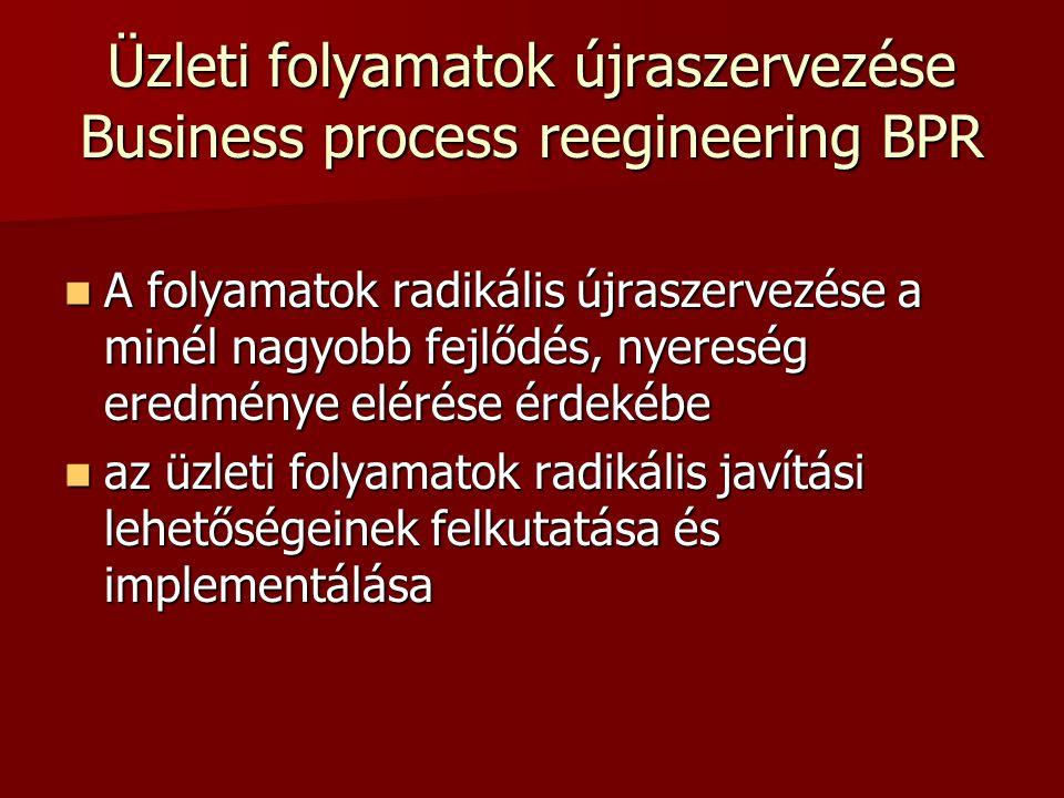 Üzleti folyamatok újraszervezése Business process reegineering BPR