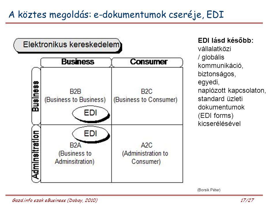 A köztes megoldás: e-dokumentumok cseréje, EDI