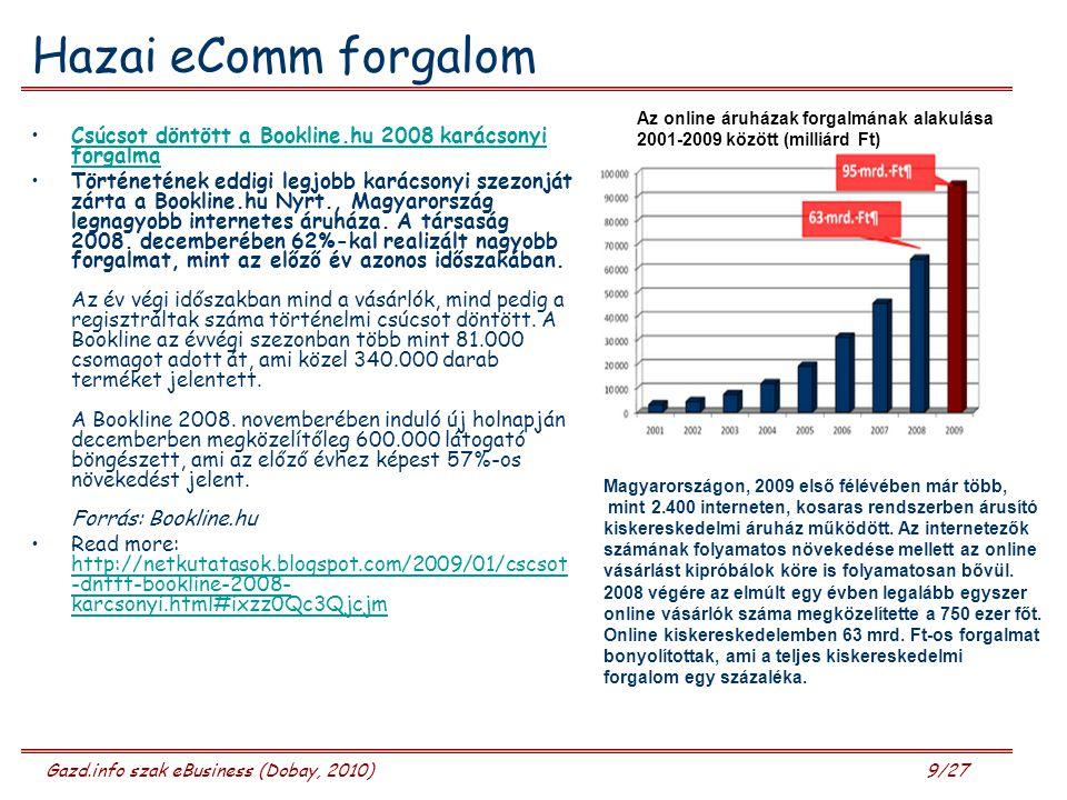 Hazai eComm forgalom Az online áruházak forgalmának alakulása 2001-2009 között (milliárd Ft) Csúcsot döntött a Bookline.hu 2008 karácsonyi forgalma.
