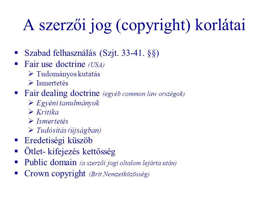 A szerzői jog (copyright) korlátai