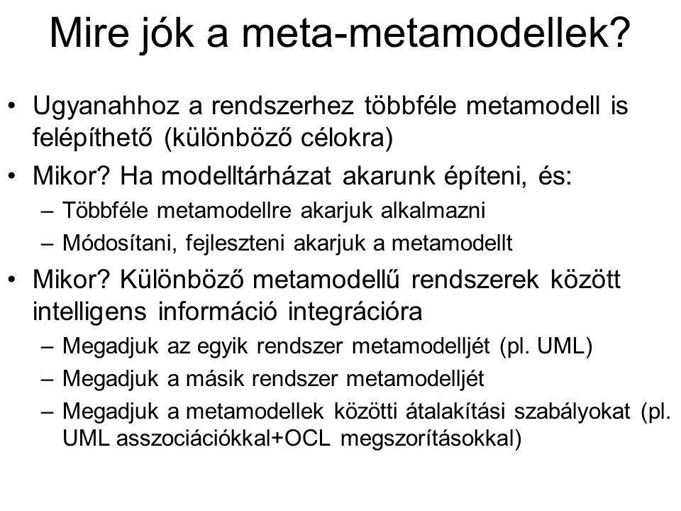 Mire jók a meta-metamodellek