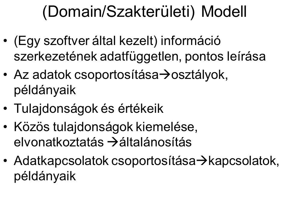 (Domain/Szakterületi) Modell