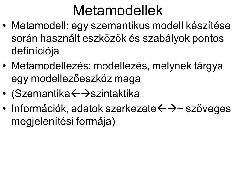 Metamodellek Metamodell: egy szemantikus modell készítése során használt eszközök és szabályok pontos definíciója.