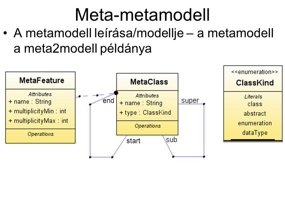 Meta-metamodell A metamodell leírása/modellje – a metamodell a meta2modell példánya end start
