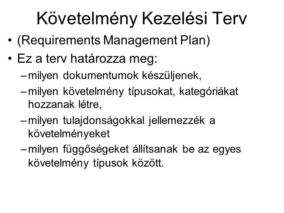 Követelmény Kezelési Terv