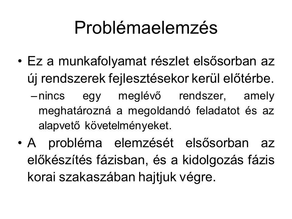 Problémaelemzés Ez a munkafolyamat részlet elsősorban az új rendszerek fejlesztésekor kerül előtérbe.