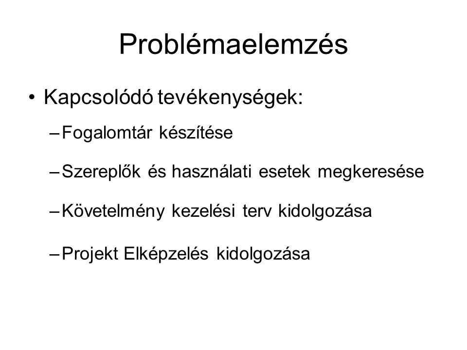 Problémaelemzés Kapcsolódó tevékenységek: Fogalomtár készítése