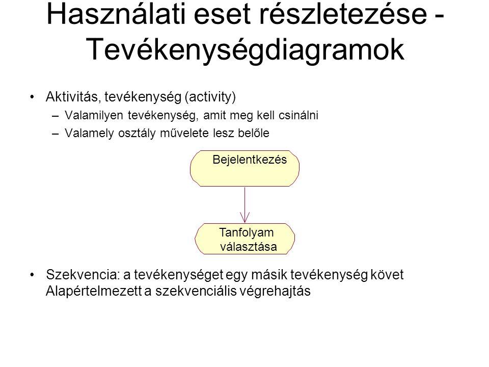 Használati eset részletezése - Tevékenységdiagramok