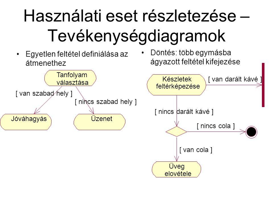 Használati eset részletezése – Tevékenységdiagramok
