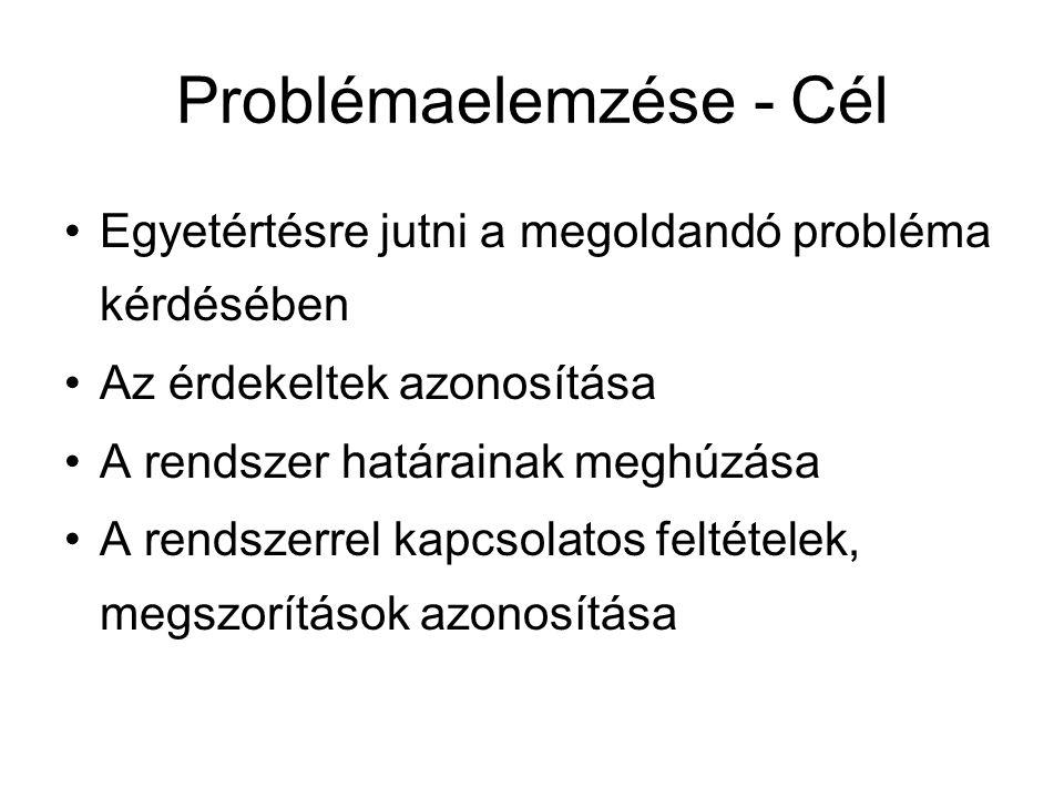 Problémaelemzése - Cél
