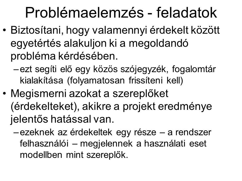 Problémaelemzés - feladatok