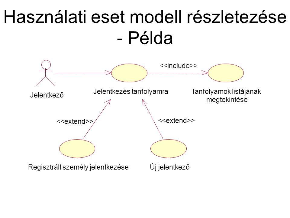 Használati eset modell részletezése - Példa